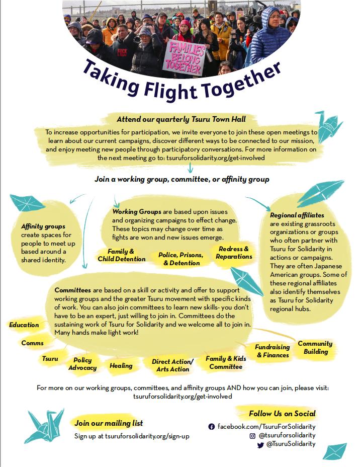 Taking Flight Together